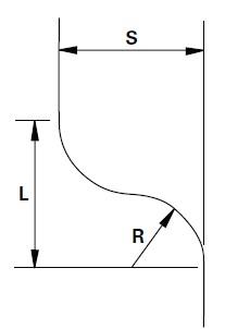 offset bending