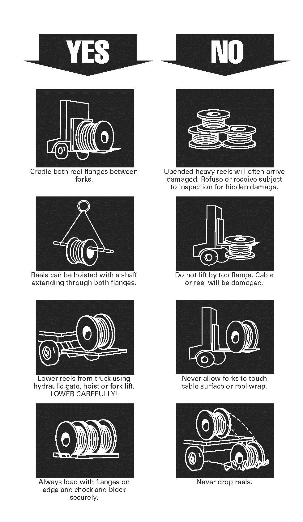 Recommended Reel Handling Practices - How to Handle Cable Reels