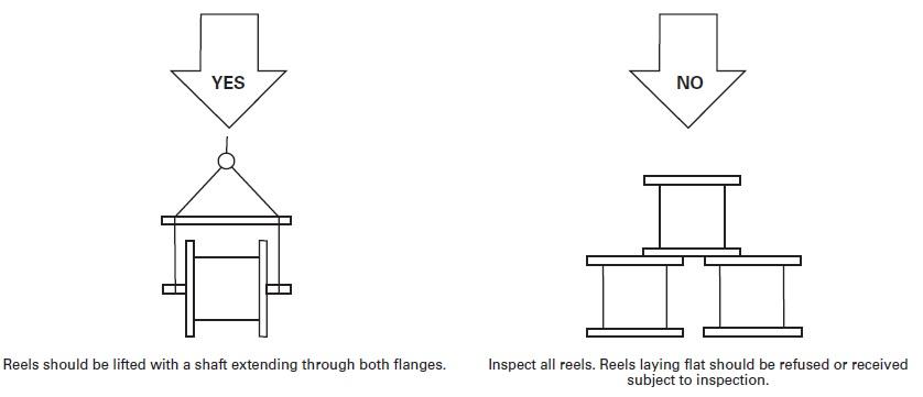 REEL HANDLING 1