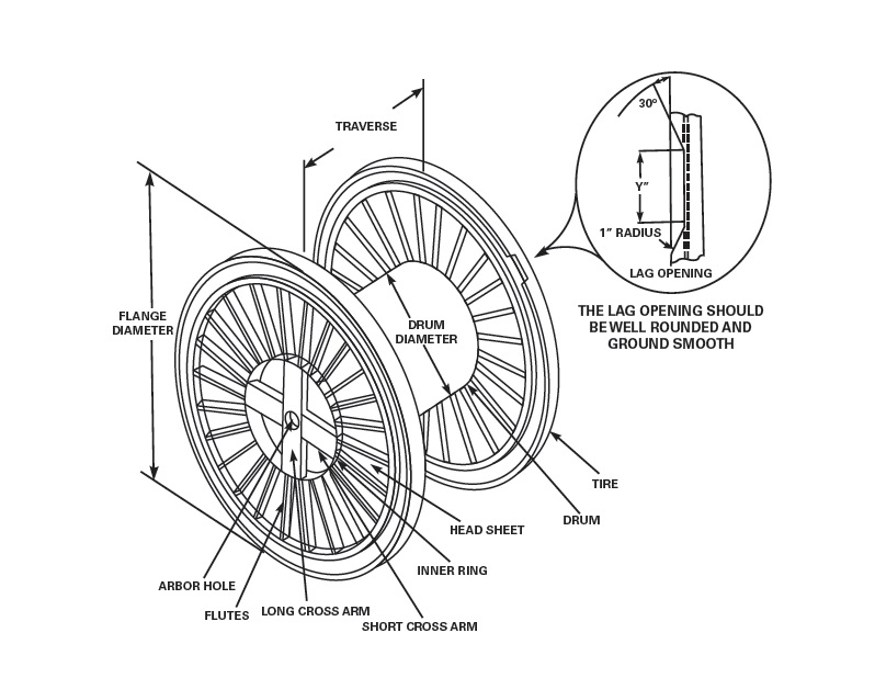 Steel Reel Specifications